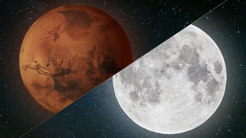 Calm Moon or Aggressive Mars