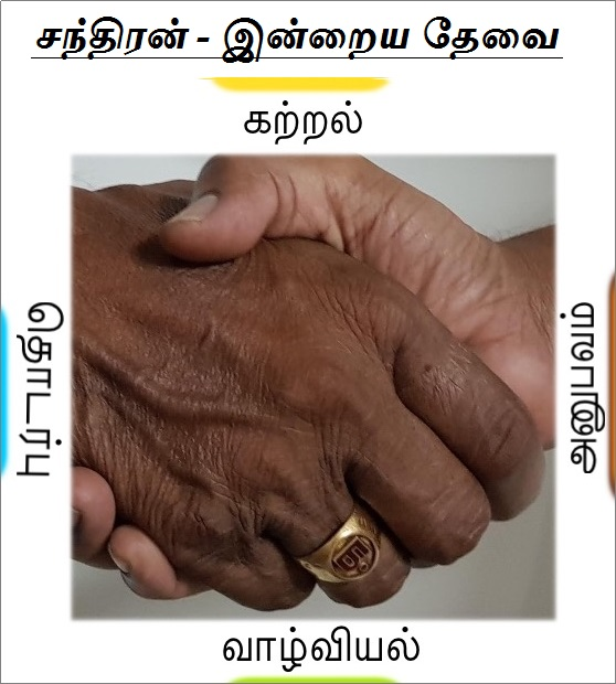சந்திரனில் வாழ்வாதாரத்தை உனுவாக்கிட நான்கு விசயங்கள் தேவையாக இருக்கிறது.....(மேலும் படிக்க கிளிக் செய்யவும்)
