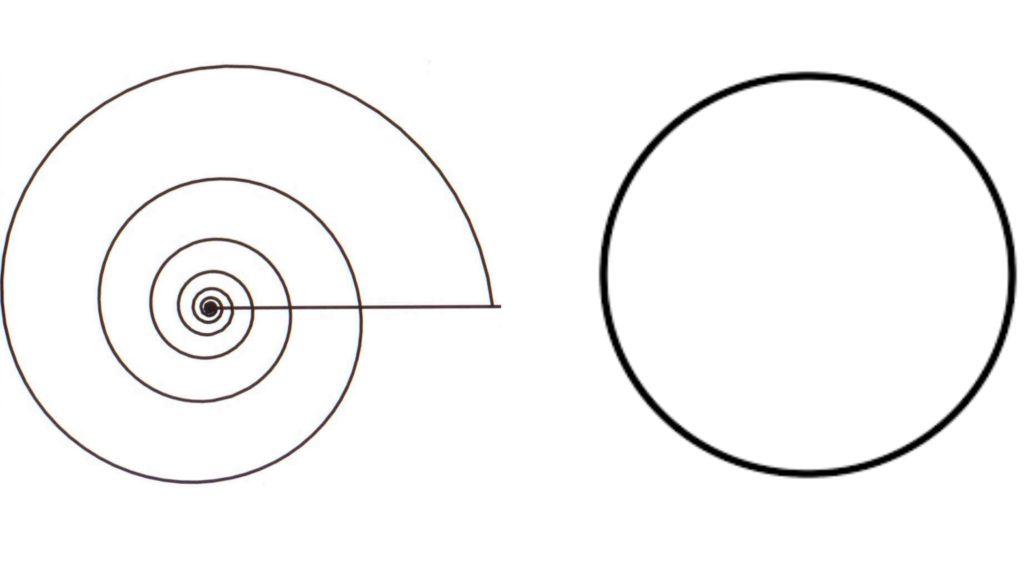 Rotation & Circular Motion