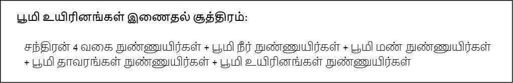 உயிரினங்கள் இணைதல் சூத்திரம் - சந்திரன்