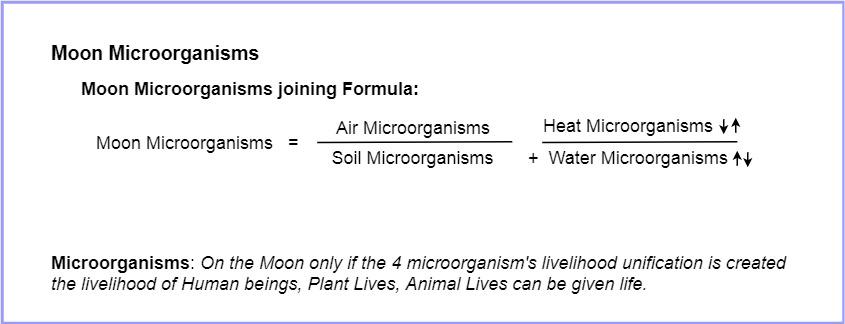 Moon Microorganisms Formula