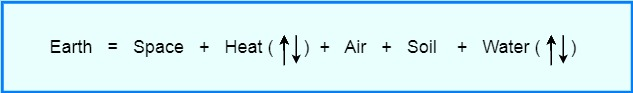 Earth Formula