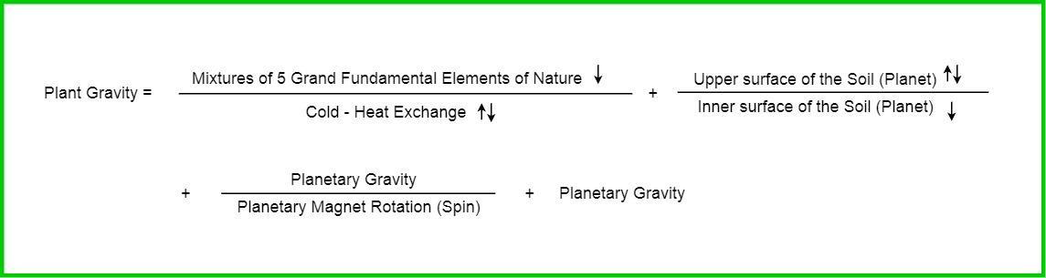 Plant Gravity Formula