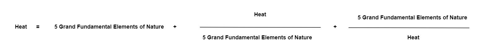 Heat Rotational Nature Formula