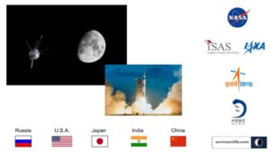 World Nations helping in Research conducted on the Moon