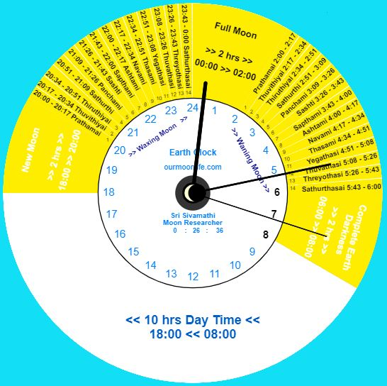 pournami-clock